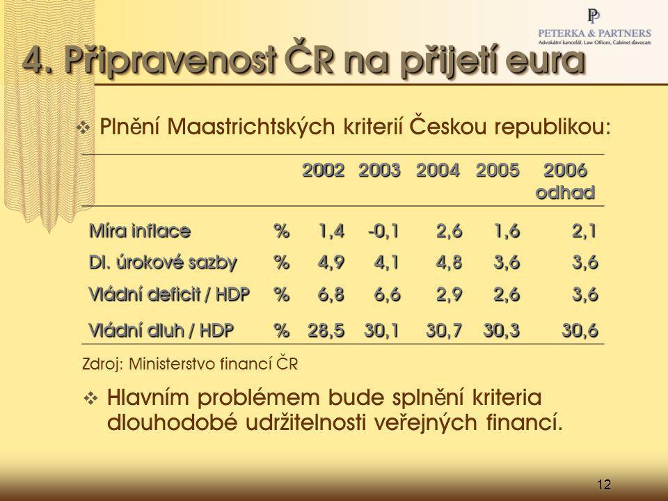 12 4. P ř ipravenost ČR na p ř ijetí eura 20022003200420052006odhad Míra inflace %1,4-0,12,61,62,1 Dl. úrokové sazby %4,94,14,83,63,6 Vládní deficit /