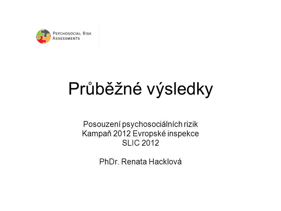 Průběžné výsledky Posouzení psychosociálních rizik Kampaň 2012 Evropské inspekce SLIC 2012 PhDr.