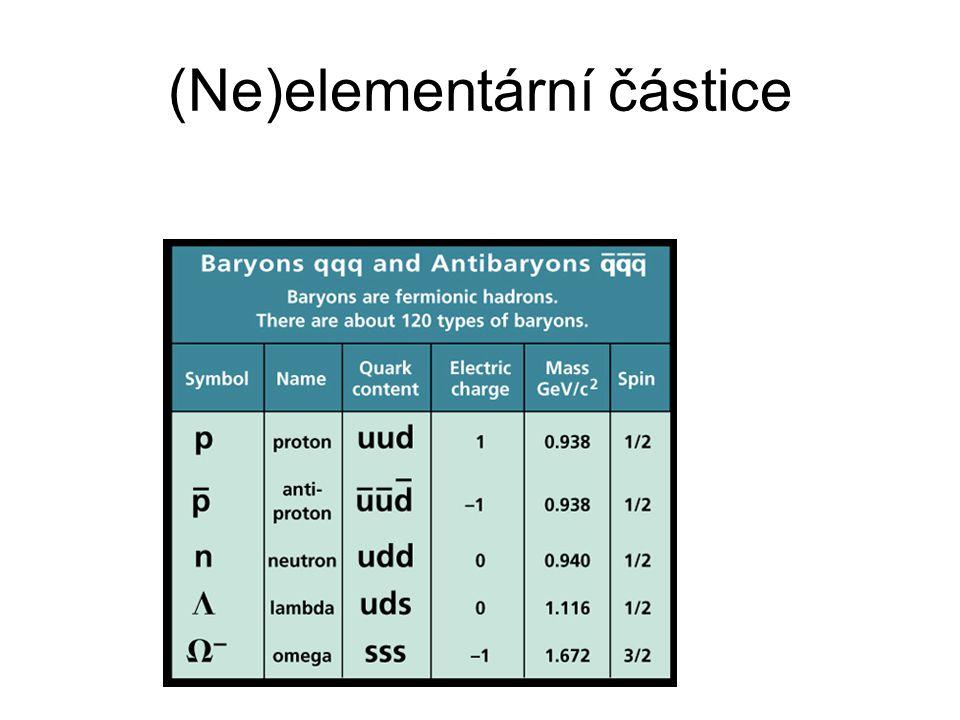 (Ne)elementární částice
