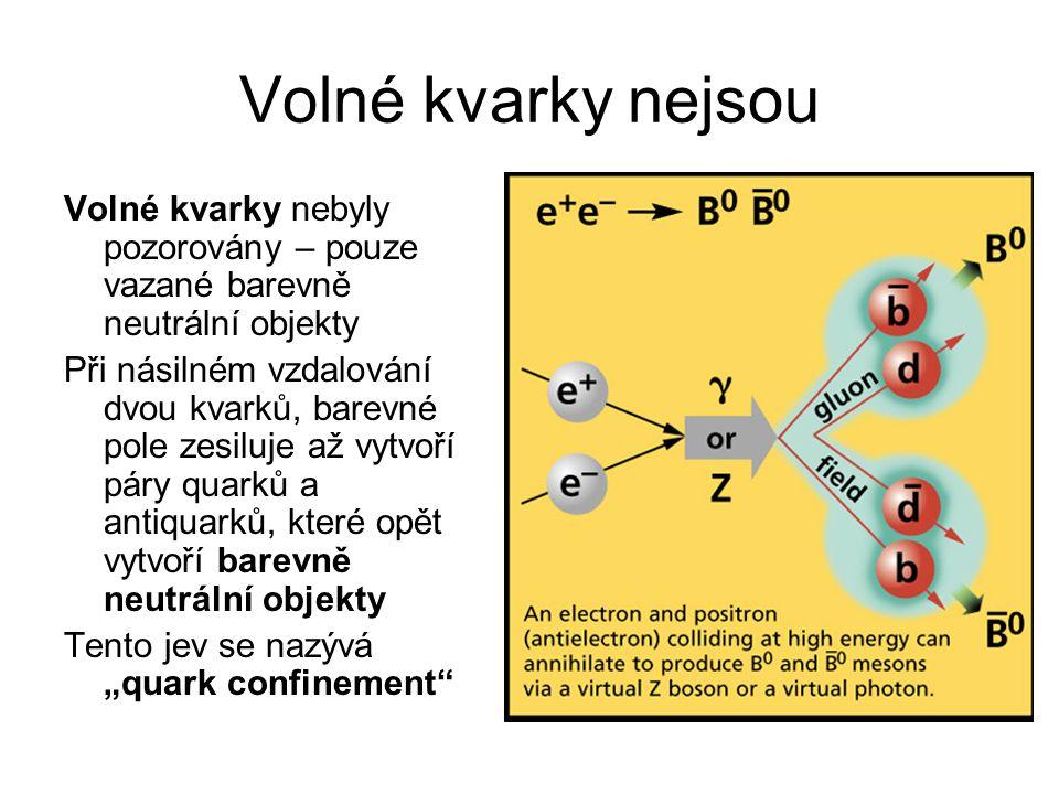 """Volné kvarky nejsou Volné kvarky nebyly pozorovány – pouze vazané barevně neutrální objekty Při násilném vzdalování dvou kvarků, barevné pole zesiluje až vytvoří páry quarků a antiquarků, které opět vytvoří barevně neutrální objekty Tento jev se nazývá """"quark confinement"""