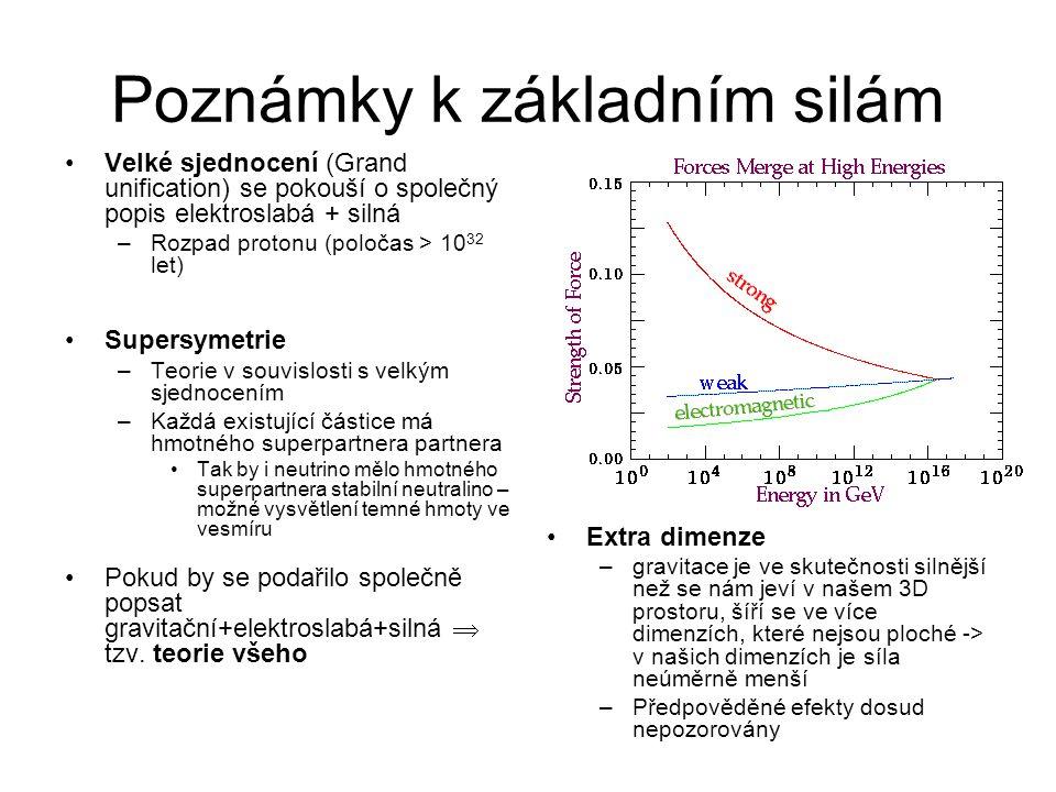 Poznámky k základním silám Velké sjednocení (Grand unification) se pokouší o společný popis elektroslabá + silná –Rozpad protonu (poločas > 10 32 let) Supersymetrie –Teorie v souvislosti s velkým sjednocením –Každá existující částice má hmotného superpartnera partnera Tak by i neutrino mělo hmotného superpartnera stabilní neutralino – možné vysvětlení temné hmoty ve vesmíru Pokud by se podařilo společně popsat gravitační+elektroslabá+silná  tzv.