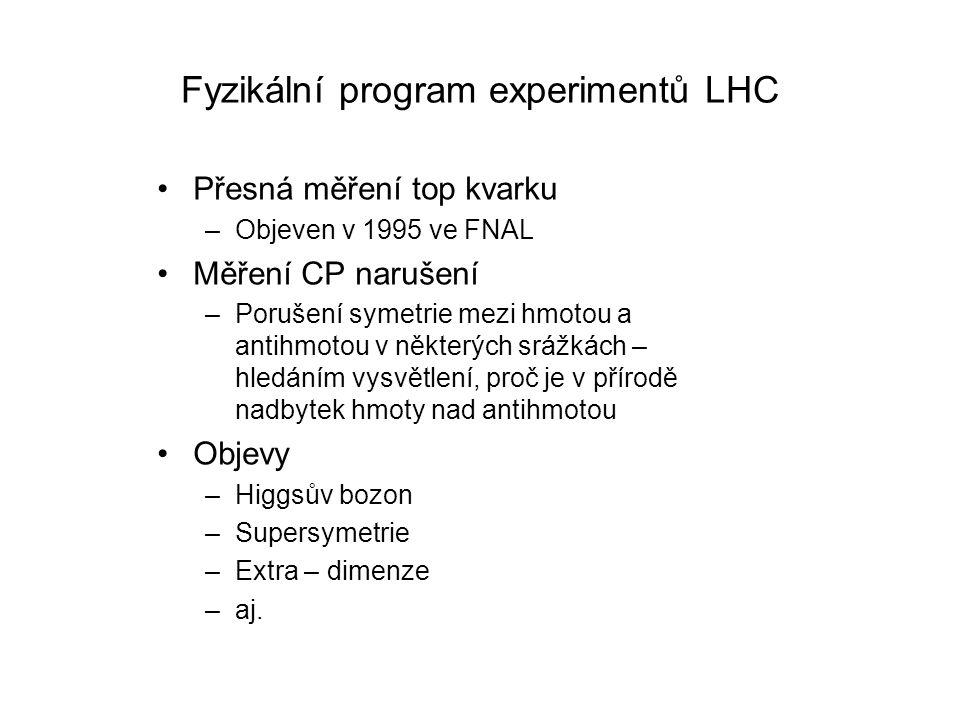 Fyzikální program experimentů LHC Přesná měření top kvarku –Objeven v 1995 ve FNAL Měření CP narušení –Porušení symetrie mezi hmotou a antihmotou v některých srážkách – hledáním vysvětlení, proč je v přírodě nadbytek hmoty nad antihmotou Objevy –Higgsův bozon –Supersymetrie –Extra – dimenze –aj.