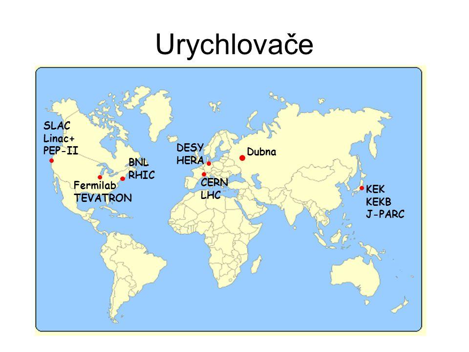Urychlovače Fermilab TEVATRON CERN LHC DESY HERA KEK KEKB J-PARC BNL RHIC SLAC Linac+ PEP-II Dubna