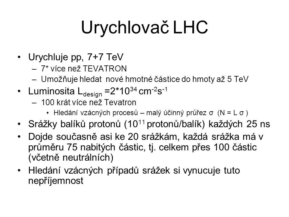 Urychlovač LHC Urychluje pp, 7+7 TeV –7* více než TEVATRON –Umožňuje hledat nové hmotné částice do hmoty až 5 TeV Luminosita L design =2*10 34 cm -2 s -1 –100 krát více než Tevatron Hledání vzácných procesů – malý účinný průřez σ (N = L σ ) Srážky balíků protonů (10 11 protonů/balík) každých 25 ns Dojde současně asi ke 20 srážkám, každá srážka má v průměru 75 nabitých částic, tj.
