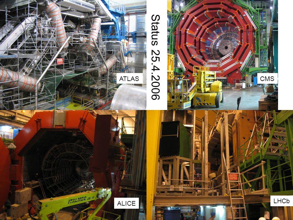 Status 25.4.2006 ATLASCMS ALICE LHCb