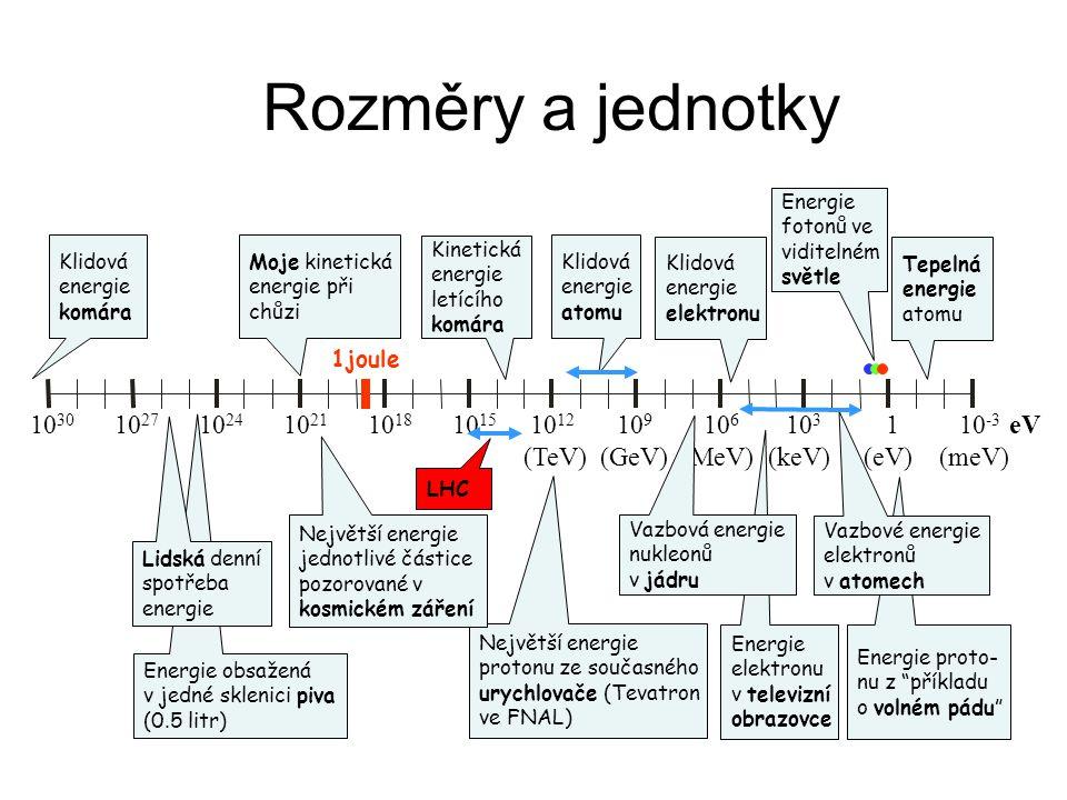 Klidová energie atomu Klidová energie elektronu Tepelná energie atomu Energie elektronu v televizní obrazovce 1joule Největší energie protonu ze současného urychlovače (Tevatron ve FNAL) Energie proto- nu z příkladu o volném pádu 10 30 10 27 10 24 10 21 10 18 10 15 10 12 10 9 10 6 10 3 1 10 -3 eV (TeV) (GeV) (MeV) (keV) (eV) (meV) Energie obsažená v jedné sklenici piva (0.5 litr) Lidská denní spotřeba energie Největší energie jednotlivé částice pozorované v kosmickém záření Klidová energie komára Vazbová energie nukleonů v jádru Vazbové energie elektronů v atomech Energie fotonů ve viditelném světle Moje kinetická energie při chůzi Kinetická energie letícího komára LHC