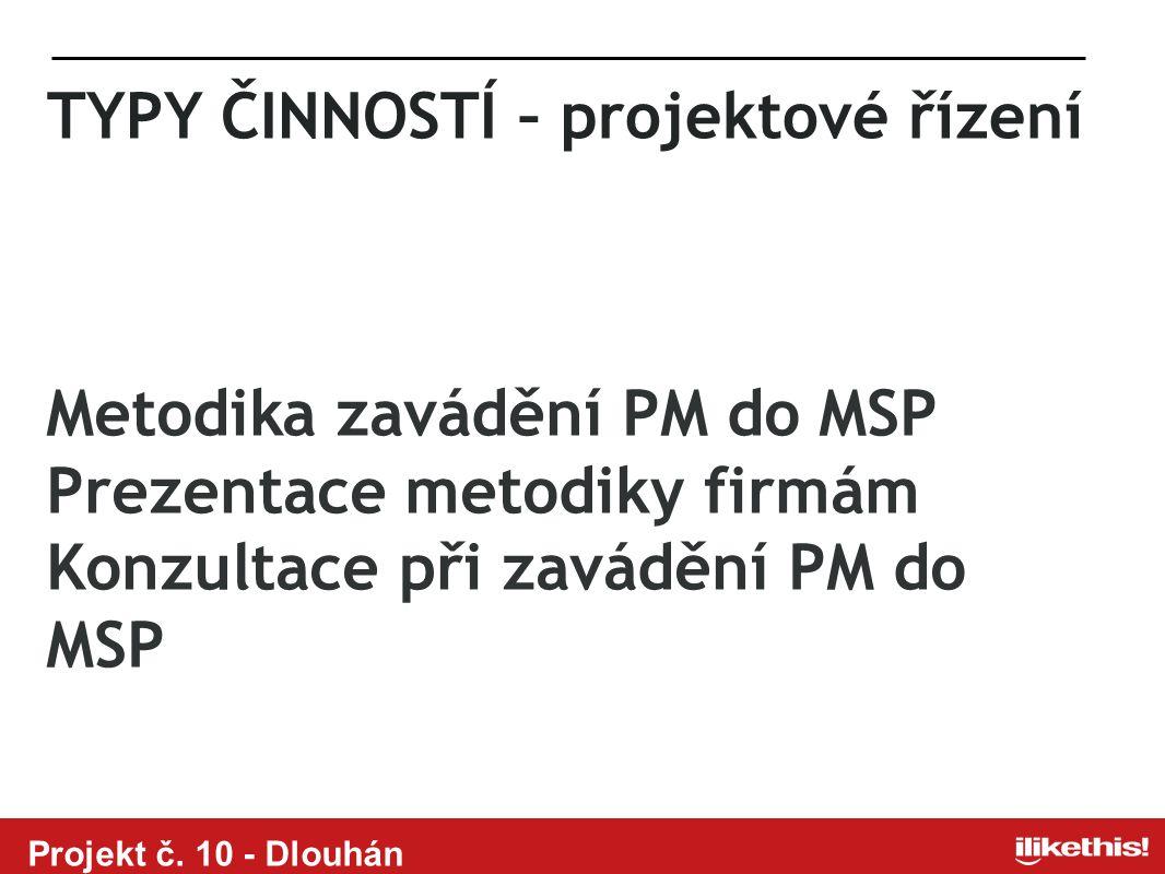 Projekt č.10 - Dlouhán Vaše dotazy. Michal Šperling konzultant ILIKETHIS.