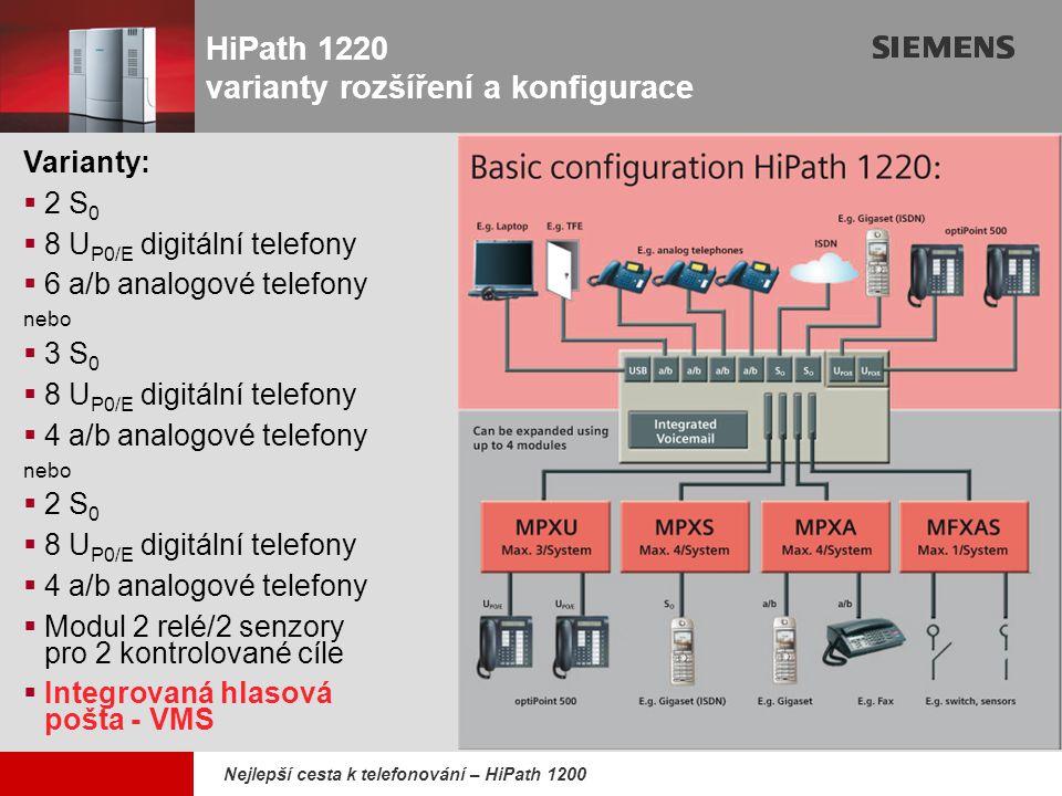 9,825,461,087,64 10,91 6,00 0,00 8,00 Nejlepší cesta k telefonování – HiPath 1200 HiPath 1200 výběr funkcí systému (2)  Zobrazení identifikace volajícího (CLIP)  Signalizace stavu obsazeno (CCBS)  Čekání volání (CW)  Zamezení zobrazení identifikace volajícího (CLIR)  Zobrazení identifikace účastníka se kterým jste spojeni (COLP)  Informace o poplatcích (AOC-D a AOC-E)  Přesměrování volání ve veřejné síti (CFU, CFB, CFNR)  Identifikace zlomyslných volání (MCID)  Zobrazení identifikace volajícího pro analogové telefony (CLIP analog)  Zobrazení jména na analogovém telefonu (extended CLIP analog)  Převod informací o poplatcích na 12/16 kHz pro analogové pobočky  SMS v pevné síti přes analogové telefony (dle podpory operátora)  Automatické rozpoznání a spuštění všech poboček  Možnost připojení do ISDN sítě bez nutné administrace (příchozí volání pobočka 13)  Automatické rozpoznání typu volby pro analogové telefony