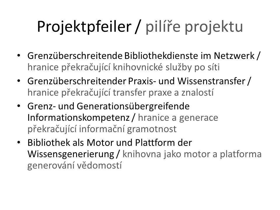 Projektpfeiler / pilíře projektu Grenzüberschreitende Bibliothekdienste im Netzwerk / hranice překračující knihovnické služby po síti Grenzüberschreit