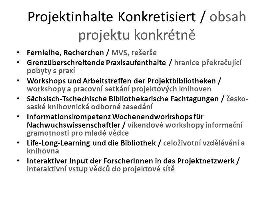 Projektinhalte Konkretisiert / obsah projektu konkrétně Fernleihe, Recherchen / MVS, rešerše Grenzüberschreitende Praxisaufenthalte / hranice překračující pobyty s praxí Workshops und Arbeitstreffen der Projektbibliotheken / workshopy a pracovní setkání projektových knihoven Sächsisch-Tschechische Bibliothekarische Fachtagungen / česko- saská knihovnická odborná zasedání Informationskompetenz Wochenendworkshops für Nachwuchswissenschaftler / víkendové workshopy informační gramotnosti pro mladé vědce Life-Long-Learning und die Bibliothek / celoživotní vzdělávání a knihovna Interaktiver Input der ForscherInnen in das Projektnetzwerk / interaktivní vstup vědců do projektové sítě