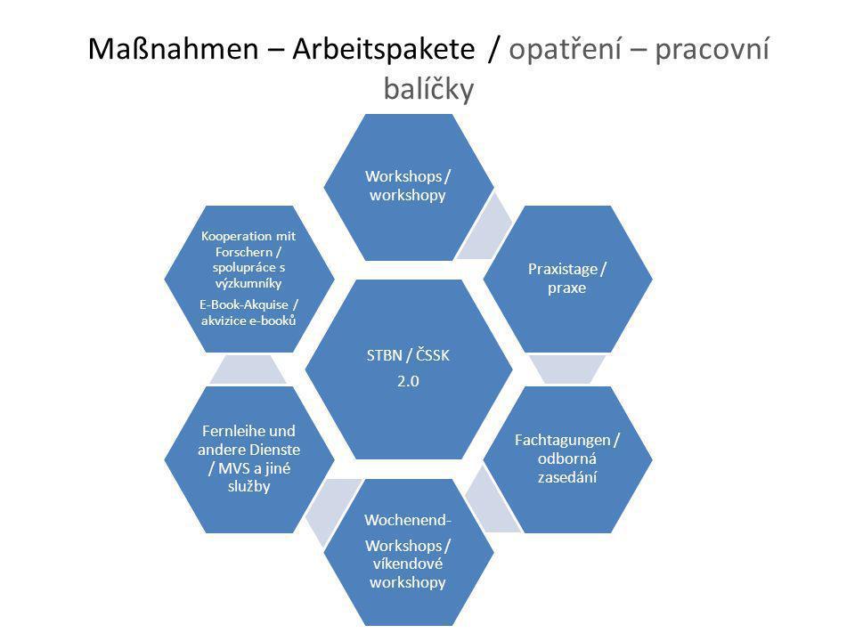 Maßnahmen – Arbeitspakete / opatření – pracovní balíčky STBN / ČSSK 2.0 Workshops / workshopy Praxistage / praxe Fachtagungen / odborná zasedání Woche