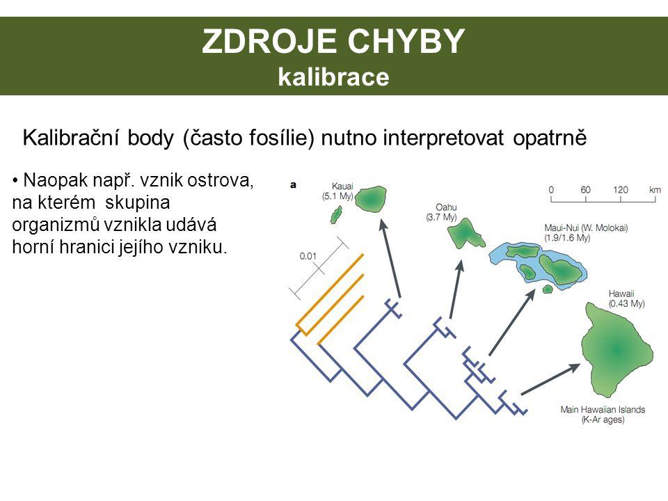 ZDROJE CHYBY kalibrace Kalibrační body (často fosílie) nutno interpretovat opatrně Naopak např. vznik ostrova, na kterém skupina organizmů vznikla udá