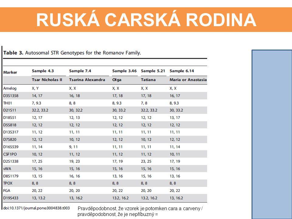 RUSKÁ CARSKÁ RODINA 4*10 12 80*10 12 Pravděpodobnost, že vzorek je potomken cara a carveny / pravděpodobnost, že je nepříbuzný =