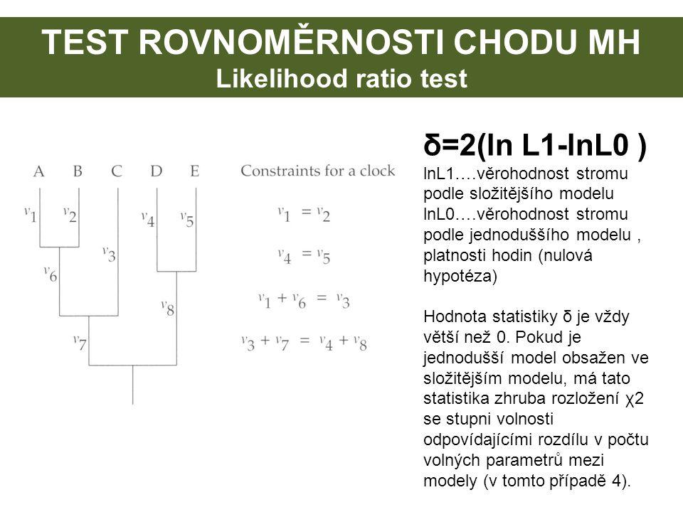 TEST ROVNOMĚRNOSTI CHODU MH Likelihood ratio test δ=2(ln L1-lnL0 ) lnL1….věrohodnost stromu podle složitějšího modelu lnL0….věrohodnost stromu podle j