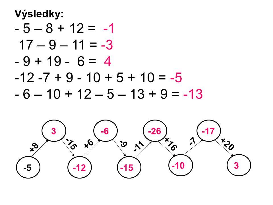 -5 +8 -15 +6 -9 -11 +16 -7 +20 Výsledky: - 5 – 8 + 12 = -1 17 – 9 – 11 = -3 - 9 + 19 - 6 = 4 -12 -7 + 9 - 10 + 5 + 10 = -5 - 6 – 10 + 12 – 5 – 13 + 9