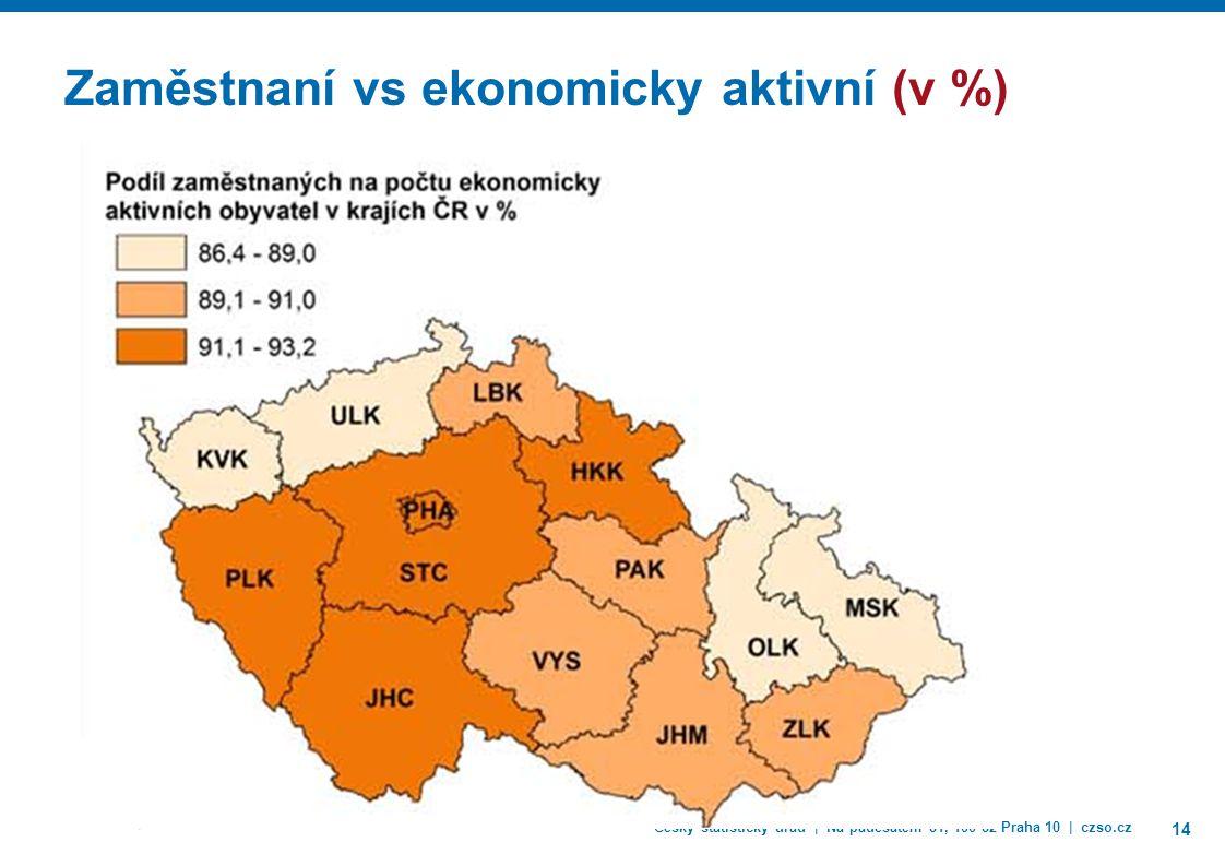Český statistický úřad | Na padesátém 81, 100 82 Praha 10 | czso.cz 14 Zaměstnaní vs ekonomicky aktivní (v %)
