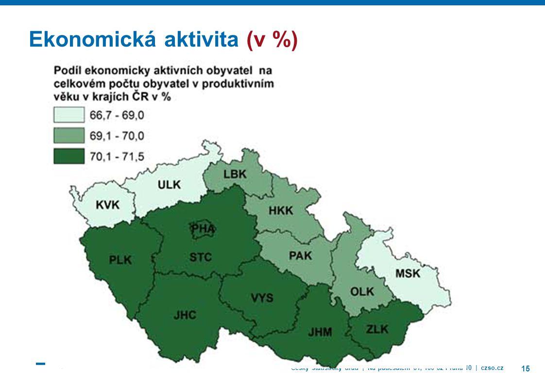 Český statistický úřad | Na padesátém 81, 100 82 Praha 10 | czso.cz 15 Ekonomická aktivita (v %)