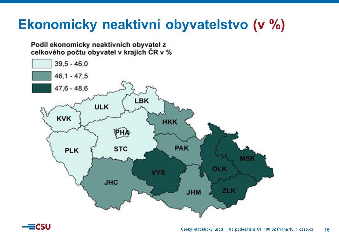Český statistický úřad | Na padesátém 81, 100 82 Praha 10 | czso.cz 16 Ekonomicky neaktivní obyvatelstvo (v %)