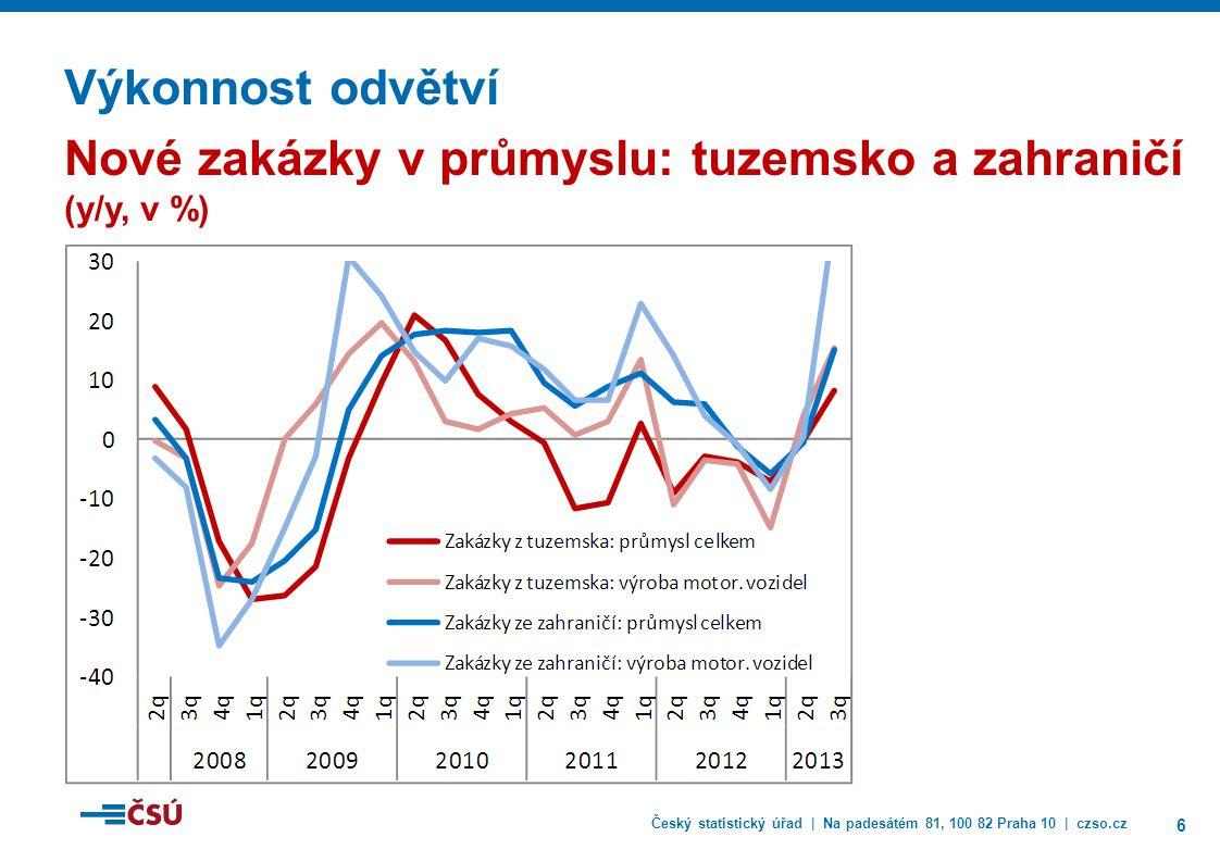 Český statistický úřad | Na padesátém 81, 100 82 Praha 10 | czso.cz 17 Vyjíždění do zaměstnaní (v %)