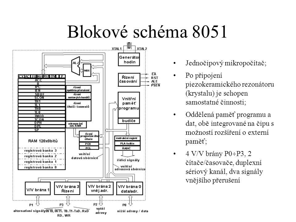 Blokové schéma 8051 Jednočipový mikropočítač; Po připojení piezokeramického rezonátoru (krystalu) je schopen samostatné činnosti; Oddělená paměť progr