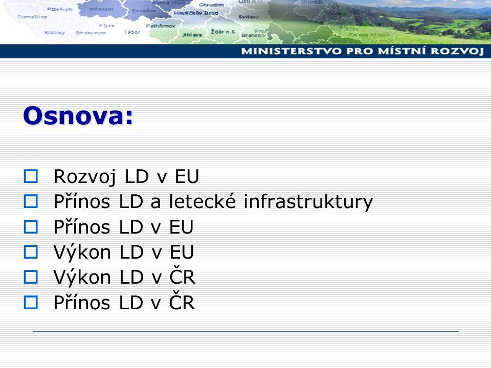 Čísla pro leteckou dopravu  EU více něž 120 mld.EUR podíl na HDP EU více než 3 mil.