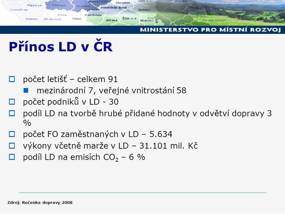 Přínos LD v ČR  počet letišť – celkem 91 mezinárodní 7, veřejné vnitrostání 58  počet podniků v LD - 30  podíl LD na tvorbě hrubé přidané hodnoty v odvětví dopravy 3 %  počet FO zaměstnaných v LD – 5.634  výkony včetně marže v LD – 31.101 mil.