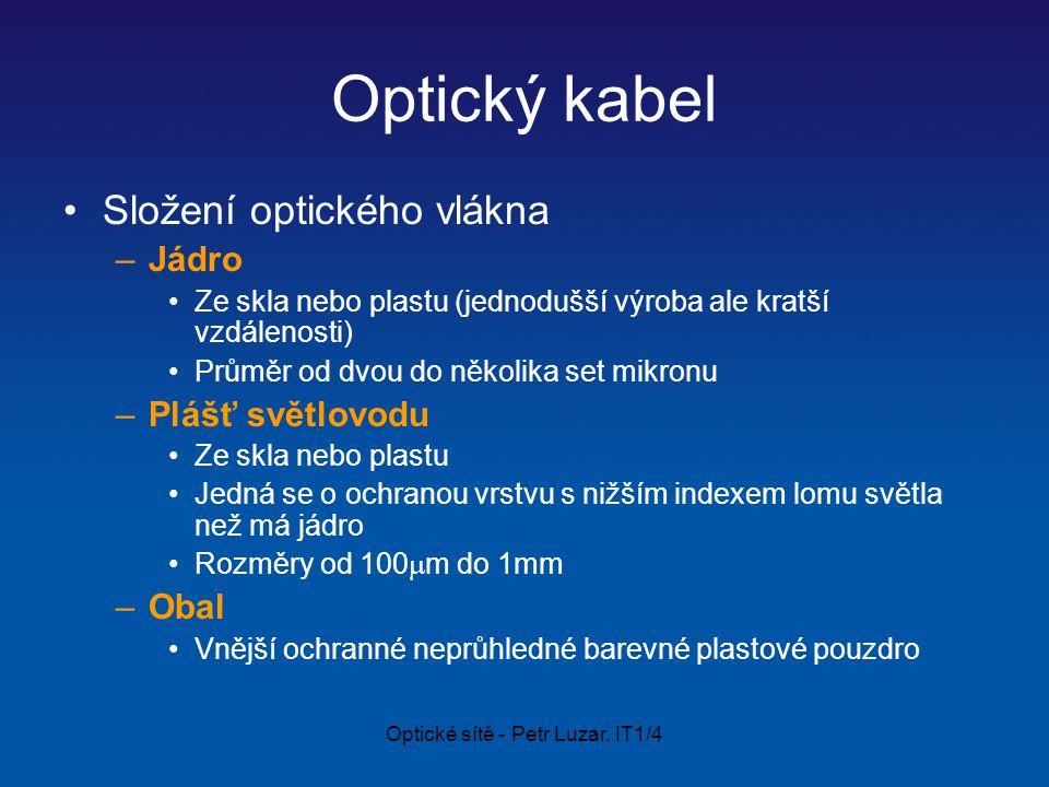 Optické sítě - Petr Luzar, IT1/4 Optický kabel Ochranný obal Plastová výztuha Dělící vrstvaVýplňový materiál Optické vlákno Svazek vláken
