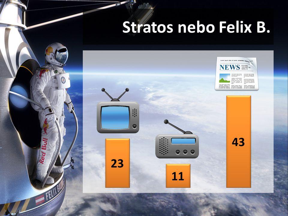 Stratos nebo Felix B.