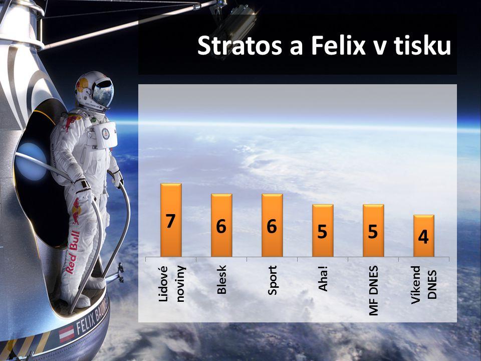 Stratos a Felix v tisku