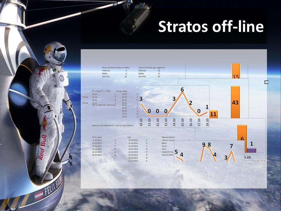 Red Bull a Stratos