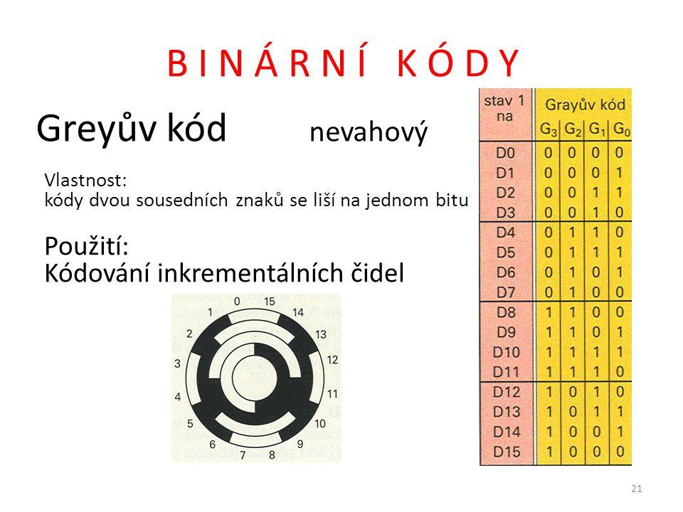 B I N Á R N Í K Ó D Y Greyův kód nevahový Použití: Kódování inkrementálních čidel Vlastnost: kódy dvou sousedních znaků se liší na jednom bitu 21