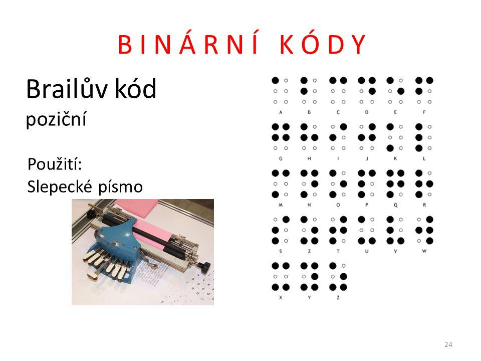 B I N Á R N Í K Ó D Y Brailův kód poziční Použití: Slepecké písmo 24