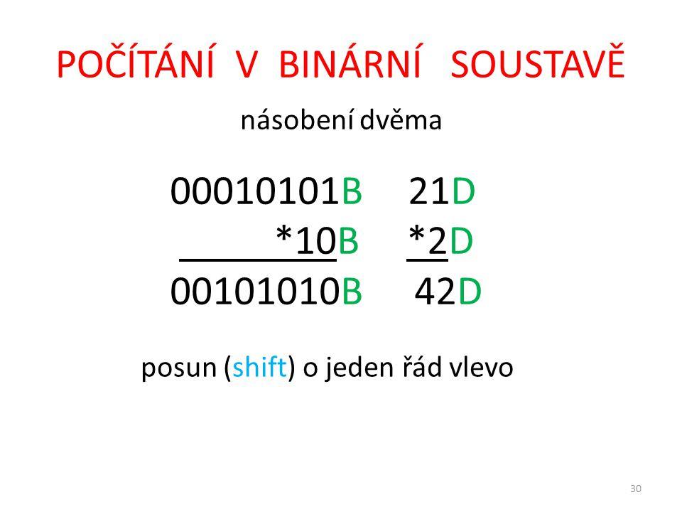 30 POČÍTÁNÍ V BINÁRNÍ SOUSTAVĚ násobení dvěma 00010101B 21D *10B *2D 00101010B 42D posun (shift) o jeden řád vlevo