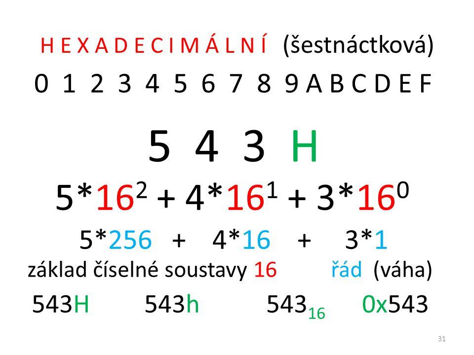H E X A D E C I M Á L N Í (šestnáctková) 0 1 2 3 4 5 6 7 8 9 A B C D E F 5 4 3 H 5*16 2 + 4*16 1 + 3*16 0 5*256 + 4*16 + 3*1 základ číselné soustavy 16 řád (váha) 543H 543h 543 16 0x543 31