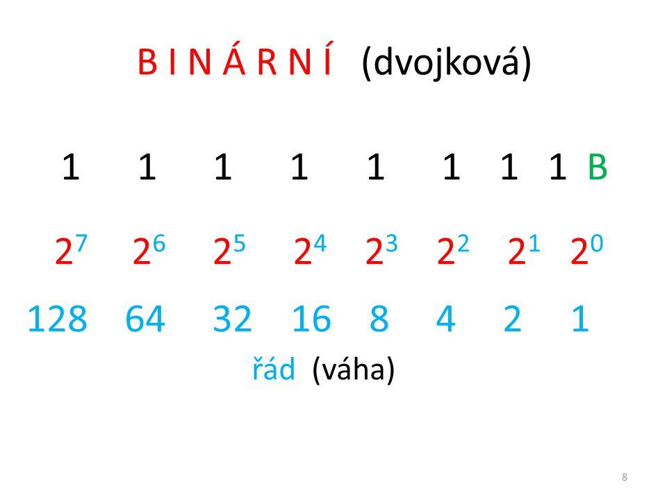 B I N Á R N Í (dvojková) 1 1 1 1 1 1 1 1 B 128 64 32 16 8 4 2 1 řád (váha) 2 7 2 6 2 5 2 4 2 3 2 2 2 1 2 0 8