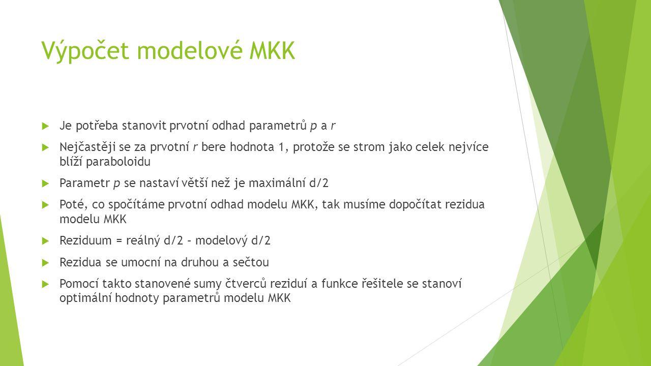 Výpočet modelové MKK  Je potřeba stanovit prvotní odhad parametrů p a r  Nejčastěji se za prvotní r bere hodnota 1, protože se strom jako celek nejvíce blíží paraboloidu  Parametr p se nastaví větší než je maximální d/2  Poté, co spočítáme prvotní odhad modelu MKK, tak musíme dopočítat rezidua modelu MKK  Reziduum = reálný d/2 – modelový d/2  Rezidua se umocní na druhou a sečtou  Pomocí takto stanovené sumy čtverců reziduí a funkce řešitele se stanoví optimální hodnoty parametrů modelu MKK