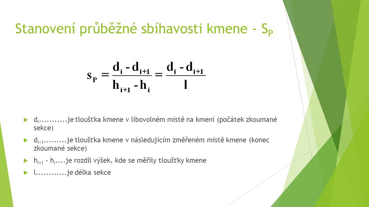 Stanovení průběžné sbíhavosti kmene - S P  d i...........je tloušťka kmene v libovolném místě na kmeni (počátek zkoumané sekce)  d i+1.........je tloušťka kmene v následujícím změřeném místě kmene (konec zkoumané sekce)  h i+1 – h i....je rozdíl výšek, kde se měřily tloušťky kmene  l............je délka sekce