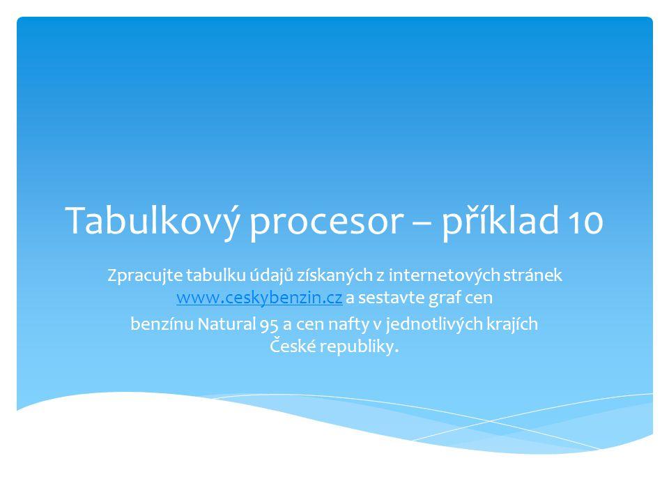 Tabulkový procesor – příklad 10 Zpracujte tabulku údajů získaných z internetových stránek www.ceskybenzin.cz a sestavte graf cen www.ceskybenzin.cz benzínu Natural 95 a cen nafty v jednotlivých krajích České republiky.