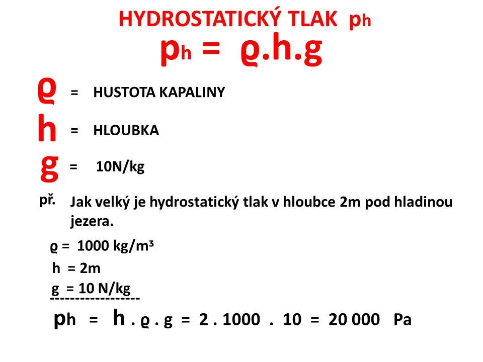 HYDROSTATICKÝ TLAK p h p h = ϱ.h.g = HUSTOTA KAPALINY = HLOUBKA = 10N/kg př. Jak velký je hydrostatický tlak v hloubce 2m pod hladinou jezera. ϱ = 100