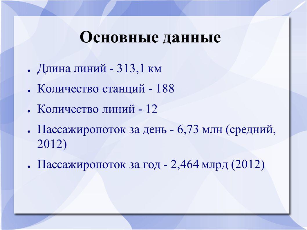 Основные данные ● Длина линий - 313,1 км ● Количество станций - 188 ● Количество линий - 12 ● Пассажиропоток за день - 6,73 млн (средний, 2012) ● Пасс