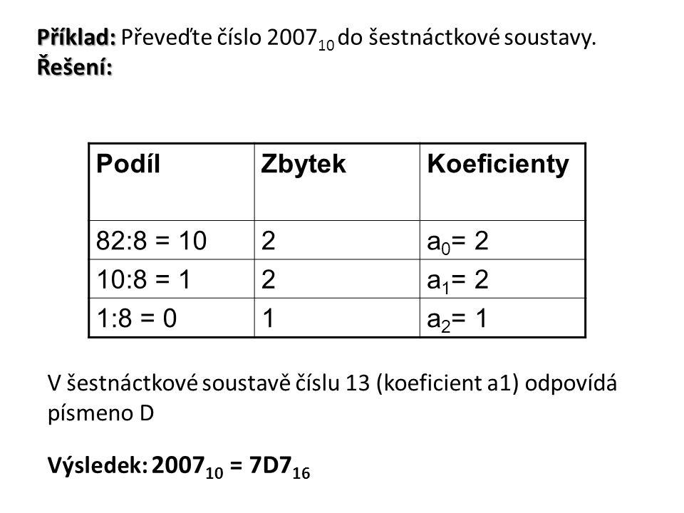 Příklad: Řešení: Příklad: Převeďte číslo 2007 10 do šestnáctkové soustavy. Řešení: Výsledek: 2007 10 = 7D7 16 PodílZbytekKoeficienty 82:8 = 102a 0 = 2