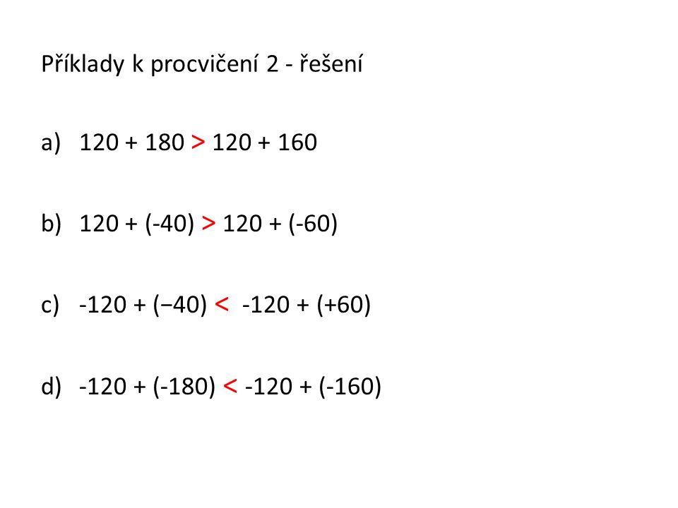 Příklady k procvičení 2 - řešení a)120 + 180 > 120 + 160 b)120 + (-40) > 120 + (-60) c)-120 + (−40) < -120 + (+60) d)-120 + (-180) < -120 + (-160)