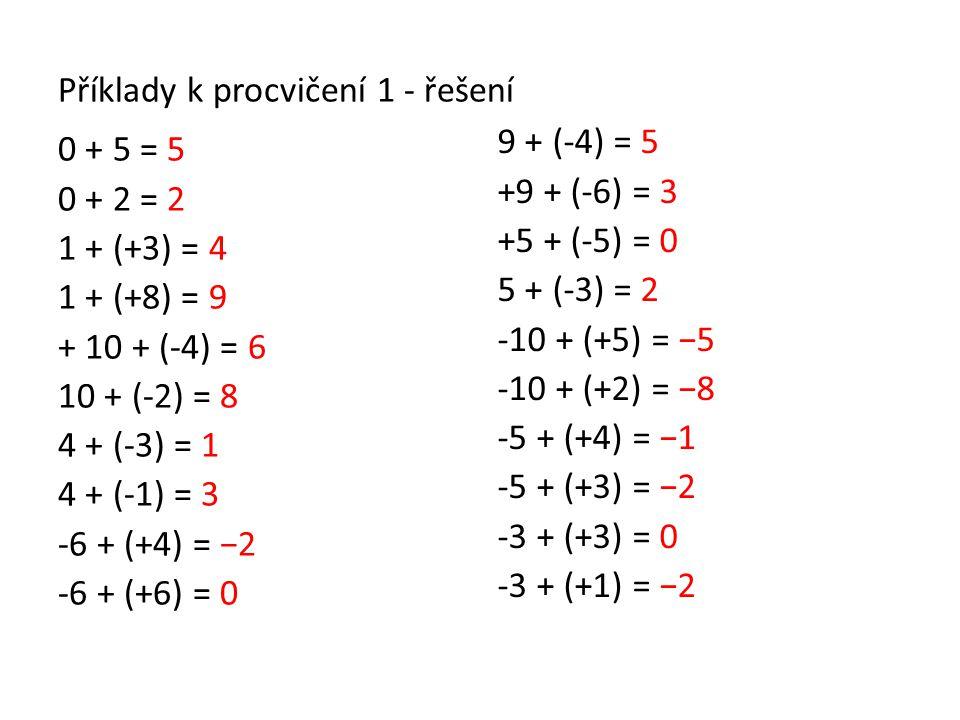 Příklady k procvičení 1 - řešení 0 + 5 = 5 0 + 2 = 2 1 + (+3) = 4 1 + (+8) = 9 + 10 + (-4) = 6 10 + (-2) = 8 4 + (-3) = 1 4 + (-1) = 3 -6 + (+4) = −2