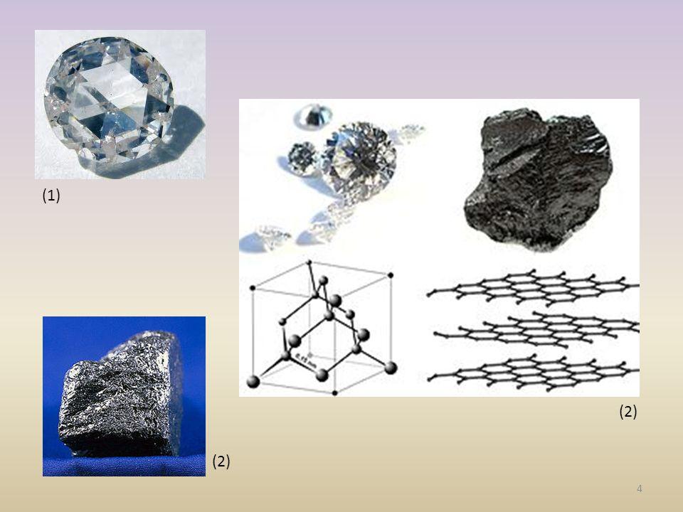 5 Fulleren a ti druzí -jiné modifikace -uměle vyrobené materiály (3) (4)