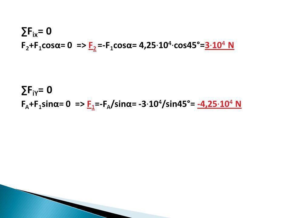 ∑F ix = 0 F 2 +F 1 cosα= 0 => F 2 =-F 1 cosα= 4,25∙10 4 ∙cos45°=3∙10 4 N ∑F iY = 0 F A +F 1 sinα= 0 => F 1 =-F A /sinα= -3∙10 4 /sin45°= -4,25∙10 4 N