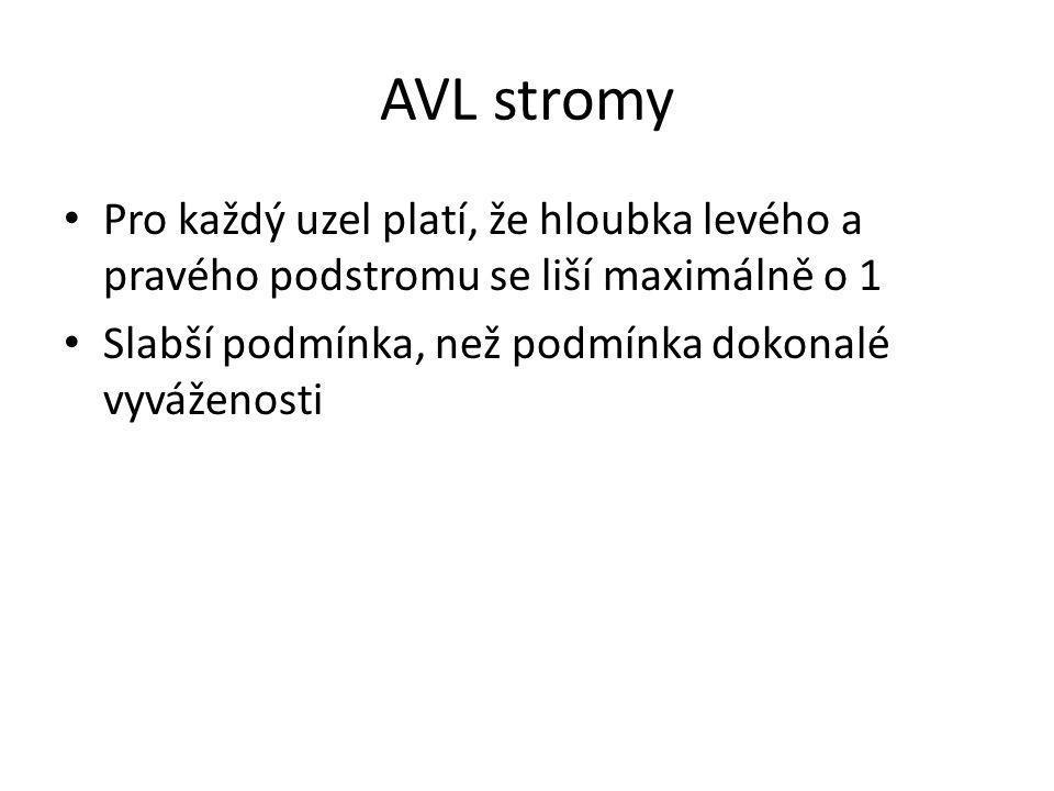 AVL stromy Pro každý uzel platí, že hloubka levého a pravého podstromu se liší maximálně o 1 Slabší podmínka, než podmínka dokonalé vyváženosti
