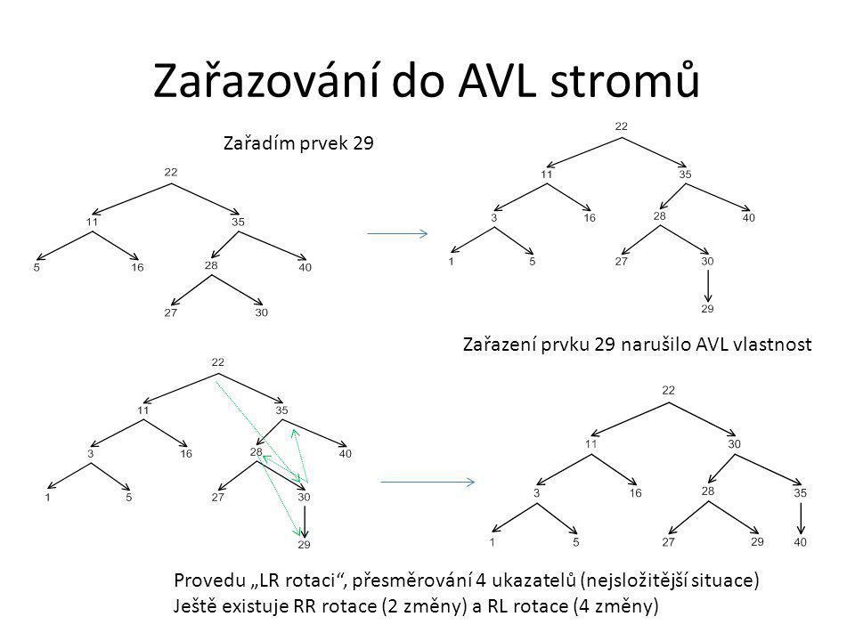 """Zařazování do AVL stromů Zařadím prvek 29 Zařazení prvku 29 narušilo AVL vlastnost Provedu """"LR rotaci"""", přesměrování 4 ukazatelů (nejsložitější situac"""