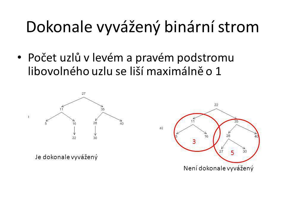 Dokonale vyvážený binární strom Počet uzlů v levém a pravém podstromu libovolného uzlu se liší maximálně o 1 Není dokonale vyvážený Je dokonale vyváže