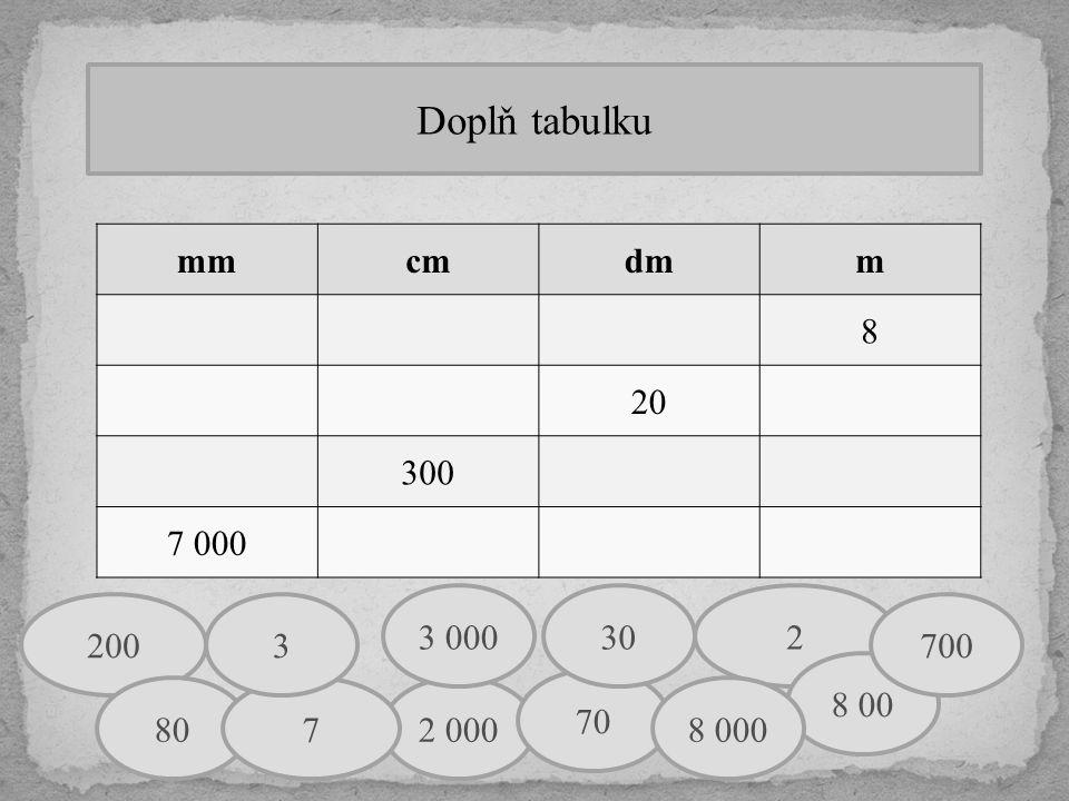 Doplň tabulku mmcmdmm 8 20 300 7 000 200 2 8 00 700 2 000 3 000 70 30 8 000807 3