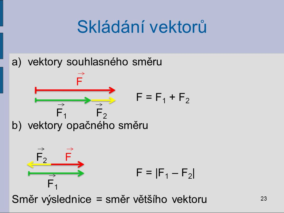 Skalární a vektorové veličiny  graficky – orientovanou úsečkou F = │F│ = 3N 22 směr počátek vektoru velikost